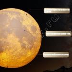 Аккумуляторный сенсорный светильник-ночник Луна 10 см / 20 см