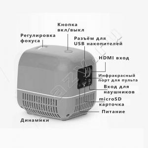 Кинокубик (карманный проектор) LED Projector L1 (1000 люмен, 100 дюймов, 480*320, поддержка 1920х1080 Full HD, контраст 1000:1, AV, USB, microSD, HDMI, пульт ДУ)